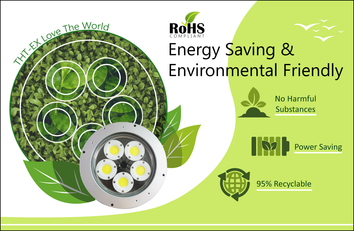 Energy Saving, Recyclable Explosion-proof LED Lighting.