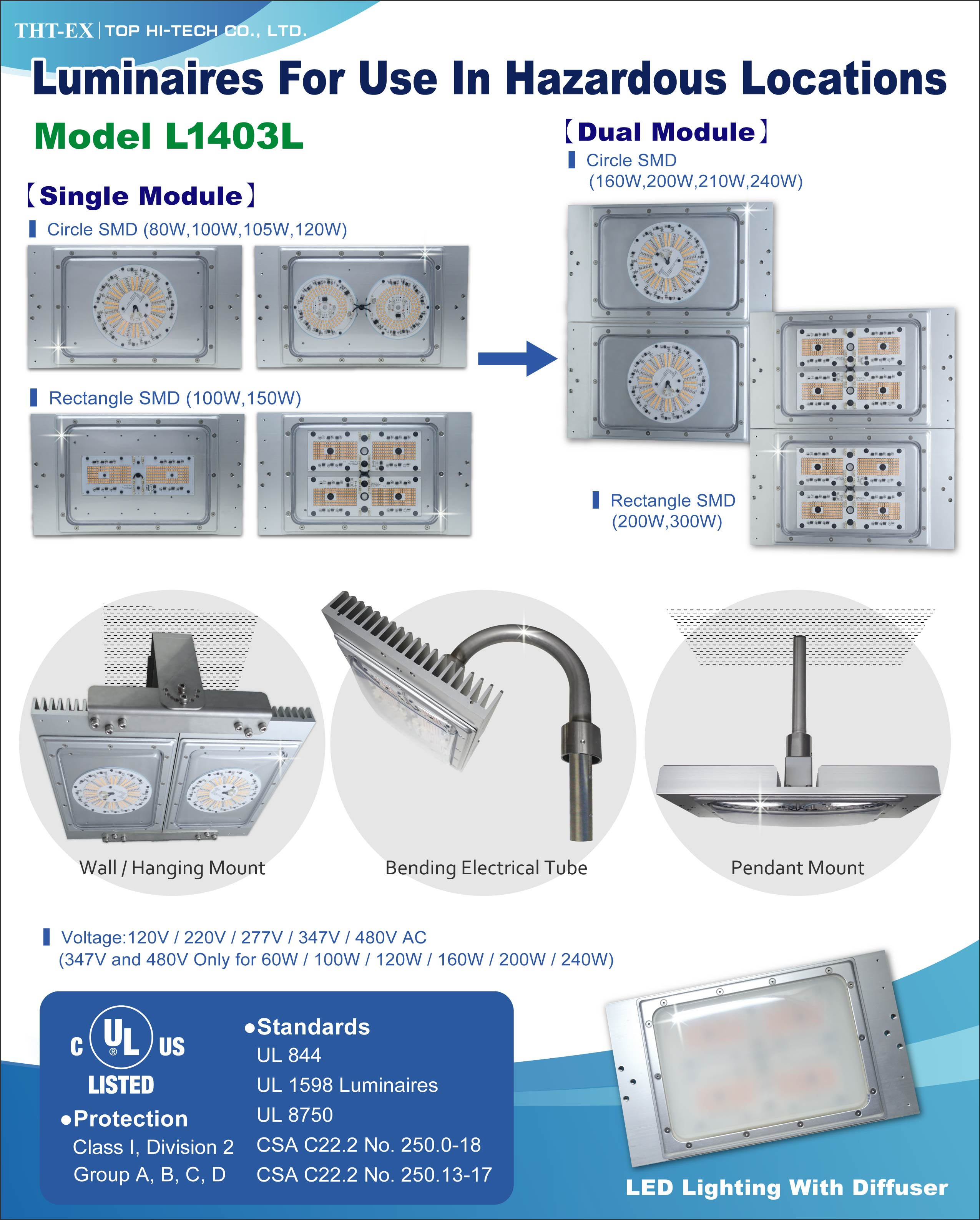 Safety Industrial LED Lighting with Modularized Design-Model L1403L (80W~300W)_THT-EX